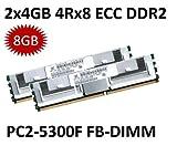 Mihatsch & Diewald 8GB Dual Channel Kit 2 x 4 GB 240 pin DDR2-SDRAM 667 Mhz ECC, PC2-5300F, 4Rx8, 240pin, CL5, Fully Buffered (FB DIMM) für Server und Workstations