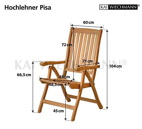 Premium Hochlehner \