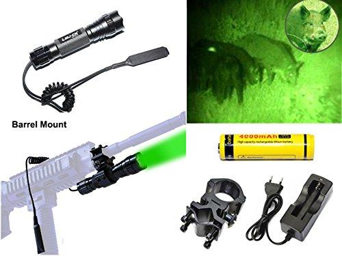 LMJ-CN® 100 Patio Verde cree luz XP-E Q5 LED Coyote Hog Hunting linterna de luz con interruptor de presión y ferrocarril