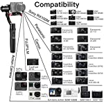 Hohem Digital Camera Gimbal Stabilizer Handheld Gimble for Sony RX100, for Canon PowerShot, for Panasonic Lumix, Action Cameras and Smartphones, Playload 400g, 3-in-1 Gimball (hohem iSteady Multi) 12
