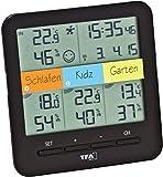 TFA Dostmann 30.3060.01 Funkthermo-Hygrometer Klima Home, schwarz
