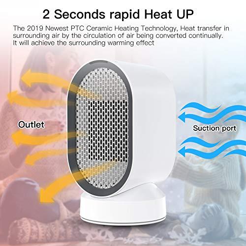 Uvistare Calefactor Eléctrico de Aire Personal, Calentador Portátil PTC Elemento de Cerámica con Viento Calor y Natural para Hogar y Oficina Protección del Sobrecalentamiento Bajo Consumo Silencioso