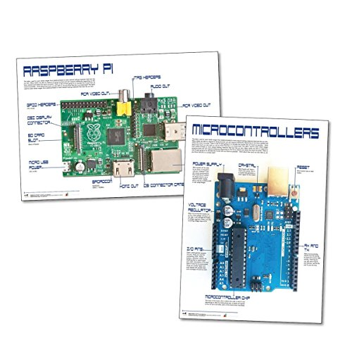 Wildgoose Education SC1300 microcontrolador y Raspberry Pi Póster Set (Pack de 2)