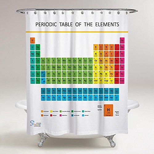 Amazing Duschvorhänge-aktualisierte 2016Periodensystem der Elemente Periodensystem Duschvorhang