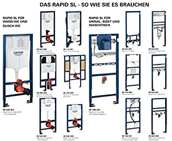 Grohe 38772001 Rapid Sl 3-in-1 Set For Wall-hung Toilet (Wall Brackets & Skate Cosmopolitan Chrome Flush Plate) 2