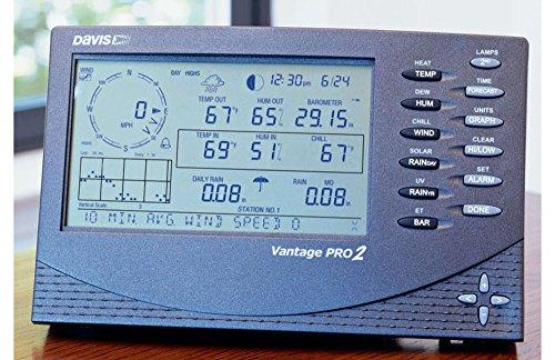 Davis Vantage Pro 2 Kabel Aktiv Plus 6163 CEU Profi Wetterstation