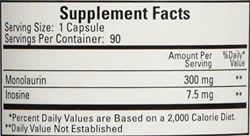 Monolaurin, 300 mg, 90 Capsules – Cardiovascular Research Ltd. – UK Seller