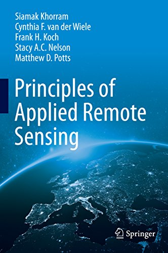 Nelson Remote (Principles of Applied Remote Sensing (English Edition))