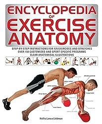 Encyclopedia of Exercise Anatomy (Anatomy of) by Hollis Liebman (2014-10-17)
