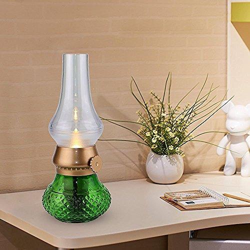 tabooh Blowing Control de voz LED luz de noche lámpara de vela con regulador de intensidad de control clave, plástico, Red-P, plástico, Verde, Green