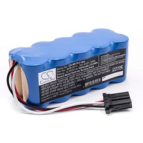 vhbw NiMH Akku 2800mAh (12V) für Medizin Technik Defibrillator Nihon Kohden TEC7621, TEC7631, TEC7721, TEC7731 wie X065, MD-BY01, NKB-301V.