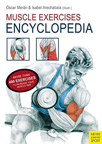 Muscle Exercises Encyclopedia
