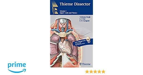 thieme dissector book pdf