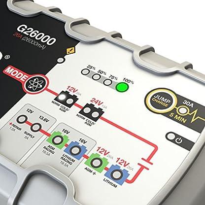 51%2BpOZKw4PL. SS416  - Cargador de batería Noco G26000,para todos baterías de ácido, 12V/24 V,26A