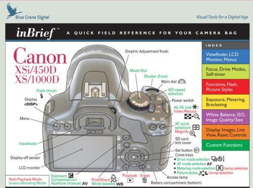 canon-rebel-xsi-450d-xs-1000d-inbrief-laminated-camera-reference-card-by-blue-crane-digital-2008-08-