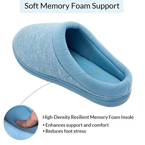 Pantofole Da Donna Hometop In Memory Foam E Fodera In Spugna Francese Per Interni Blu