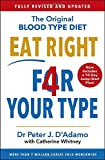 #5: Eat Right 4 Your Type