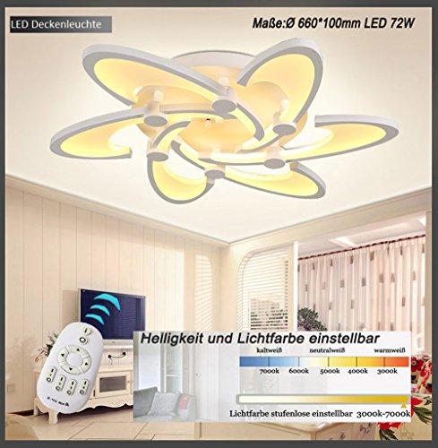 Eurohandisplay LED Deckenleuchte 2127 mit Fernbedienung Lichtfarbe/Helligkeit einstellbar Acryl-Schirm weiß lackierte Metallrahmen