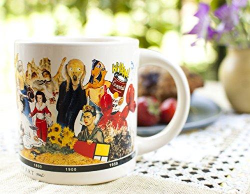 9bf5c85fb91 Mug philosopher le meilleur prix dans Amazon SaveMoney.es
