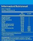 Prezzo FORZA Fat Metaboliser – Capsule Brucia Grassi per Perdita di Peso e Dieta – Per Donna e Uomo – Con Colina e Zinco - 90 Capsule