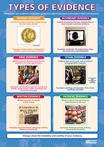 Education Charts by Daydream Education Laminated Gloss Paper measuring 850mm x 594mm The Holocaust | History Classroom Posters History Posters A1
