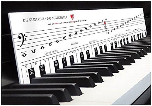 Klavier lernen mit Freude & Spaß - einfach & schnell