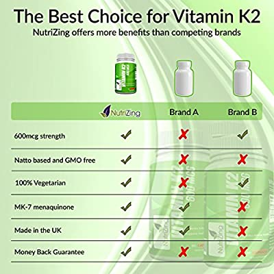 ? NutriZing's Vitamin K2 ~ High Strength 600 MCG MK-7 ~ Fermented Natto Based Vitamin K ~ 90 vegicaps ~ Suitable for Vegetarians ~ For Stronger Teeth and Bones ~ For Improved Heart and Blood Health ~ FREE BONUS E-BOOK