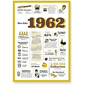 Tolle Geschenkidee: Jahreschronik 1962