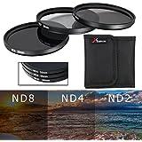 55mm Filtro de densidad neutra ND2 + ND4 + ND8 para Sony a290 a380 a390 18-55mm LF61