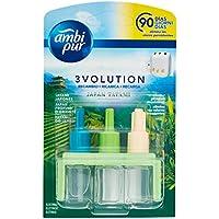 AmbiPur - Recambio Tatami Japonés para ambientador eléctrico 3Volution, 1 x 21 ml