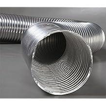 Tubo di alluminio - Diametro tubo multistrato per bagno ...