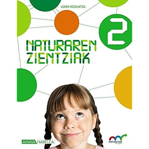 Lh 2 - Natur - Hazi Eta