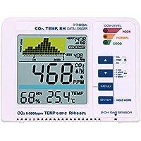 Hanchen AZ7788A - Detector de CO2 de dióxido de Carbono (Modo de Registro de Datos, Temperatura de CO2, Prueba de Humedad, Registro de Tendencia, Control de Calidad del Aire, Alarma de CO2)