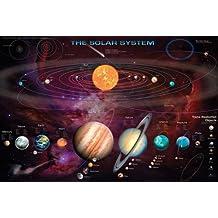Planeten Weltall Weltraum Astronomie Planet Wallario Poster in 61 x 91,5 cm