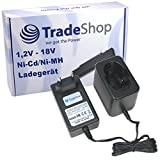 Trade-Shop Universal Akku Ladegerät (1,2V-18V) Ladestation Schnellladegerät für Bosch PSB9.6VSP-2 PSR9.6VE PSR9.6VES PSR9.6VES-2 GBM7.2 GBM7.2VE-1 GBM7.2VES-2 GDR50 GNS7.2V GSR7.2V GSR7.2VE-2 GSR7.2VES-2