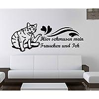 Suchergebnis Auf Amazon De Fur Motiv Katzen Bilder Poster
