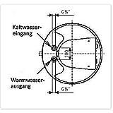 100 125 160 L Liter Warmwasserspeicher Standspeicher Boiler -