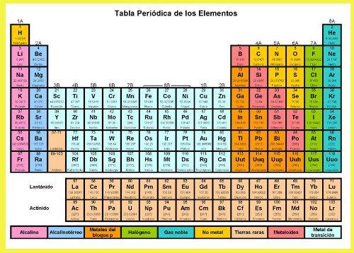 Tabla Periodica de los Elementoshoja de referencia (Spanish Edition)