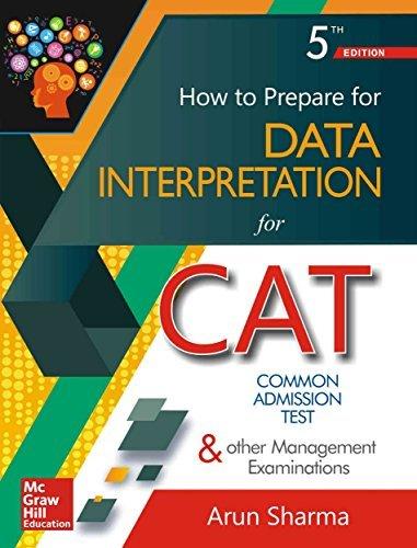 Arun Sharma Data Interpretation Ebook