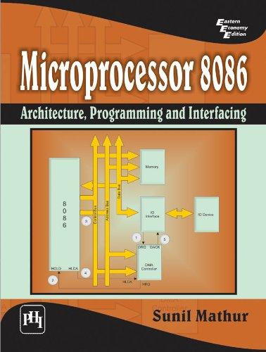 Microprocessor 8086 Architecture Programming And Interfacing Ebook
