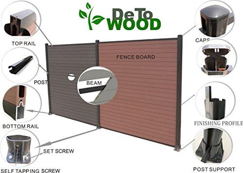 DeToWood 3,6 Lfm. WPC Zaun Sichtschutzzaun, mit Pfosten und Zubehör Farbe: Granit/Grau