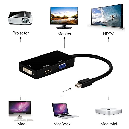 GreenZone 3in1 Mini Display Port Thunderbolt to HDMI/DVI/VGA Display Port (Cable) Adapter for Macbook, Macbook Pro, Macbook Air, Mac mini,Microsoft Surface Pro & Pro 2,3
