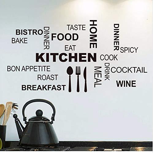Poster da cucina | Classifica prodotti (Migliori & Recensioni) 2019 ...