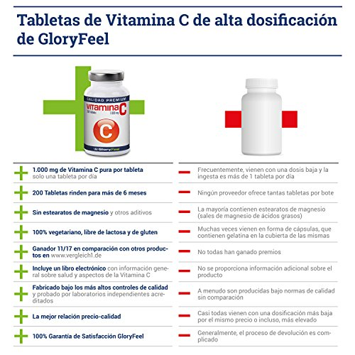 Vitamina C de alta Dosificación 1000 mg   200 Comprimidos para hasta 7 Meses   1000mg de Vitamina C puros por Tableta Vegana   Sin Estearato de Magnesio   Suplemento de alimentacion de GloryFeel