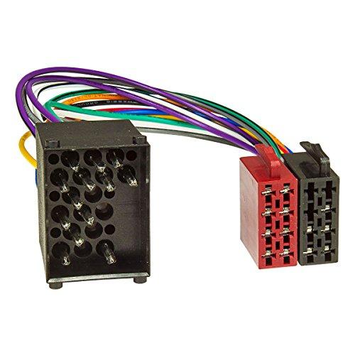 tomzz Audio 7004-001 Radio Adapter Kabel für BMW alle Modelle bis 2001, Mini, Rover ab 1999, Landrover bis 2004, Rundpin auf 16pol ISO Norm