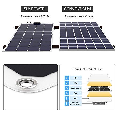 ALLPOWERS Solarpanel 100W 18V 12V Solarmodul Sunpower Solarzelle Photovoltaik Solarladegerät Solaranlage Flexibel mit MC4 Ladekabel für Outdoor Wohnmobil, Auto, Boot 12V Batterien