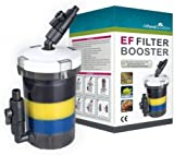 All Pond Solutions EF External Filter Booster Supplimentary Canister, 1.2 Litre