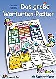 Das große Wortarten-Poster: Mit Kopiervorlagen
