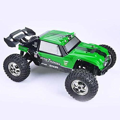 RC Auto kaufen Truggy Bild 5: Ruirain DE HBX 12891 Thruster 1 12 2 4GHz 4WD Drift Desert Off Road High Speed Racing Car Climber RC Car Toy for Children*