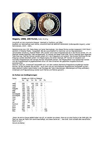 Kalenderblatt zum Jahr 1968: Goldlegierungen und deren Farben (200 Forint Ungarns des Jahres 1968)